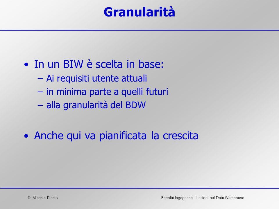 Granularità In un BIW è scelta in base: