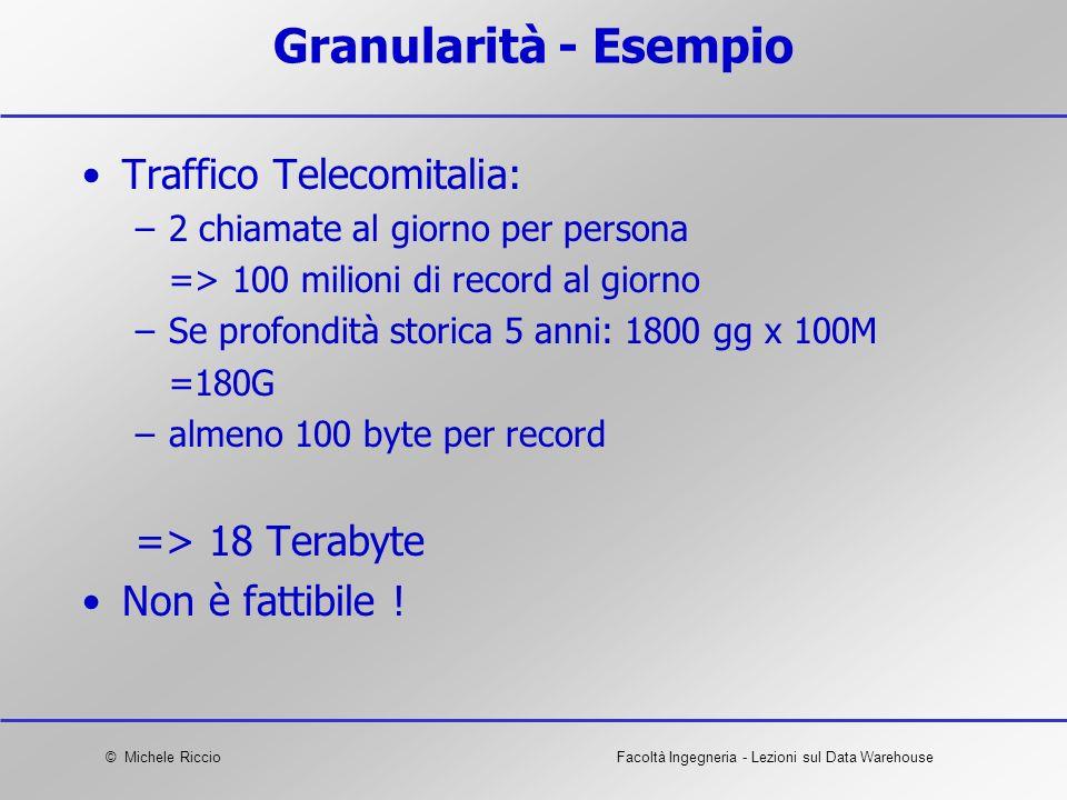 Granularità - Esempio Traffico Telecomitalia: => 18 Terabyte