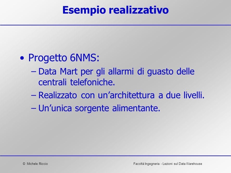Esempio realizzativo Progetto 6NMS: