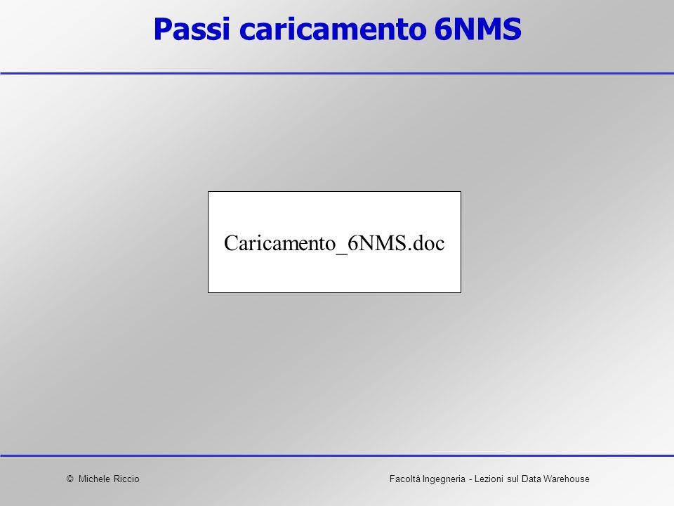 Passi caricamento 6NMS Caricamento_6NMS.doc