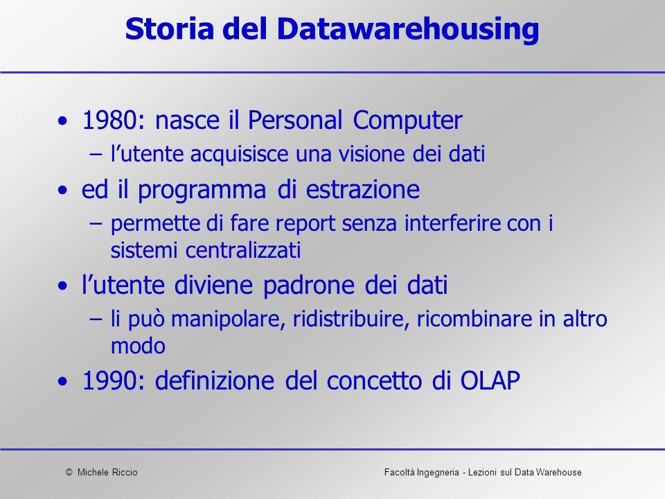Storia del Datawarehousing
