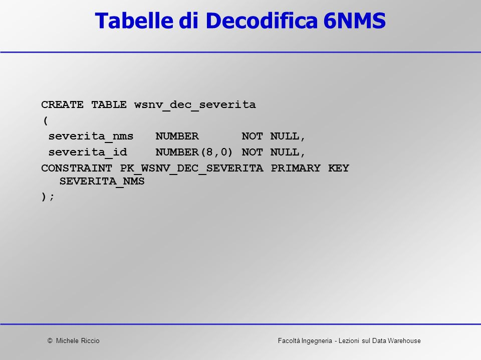 Tabelle di Decodifica 6NMS