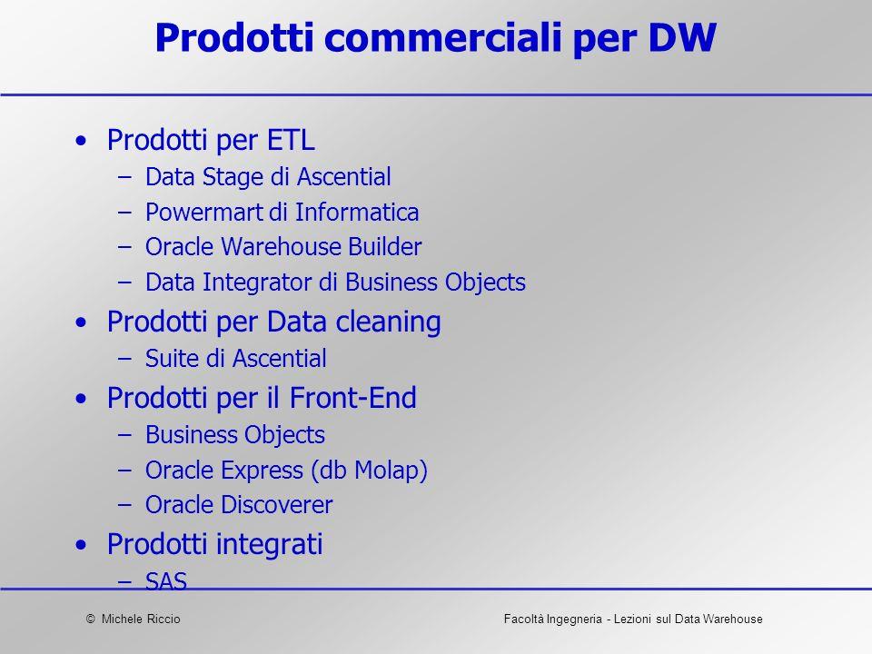 Prodotti commerciali per DW