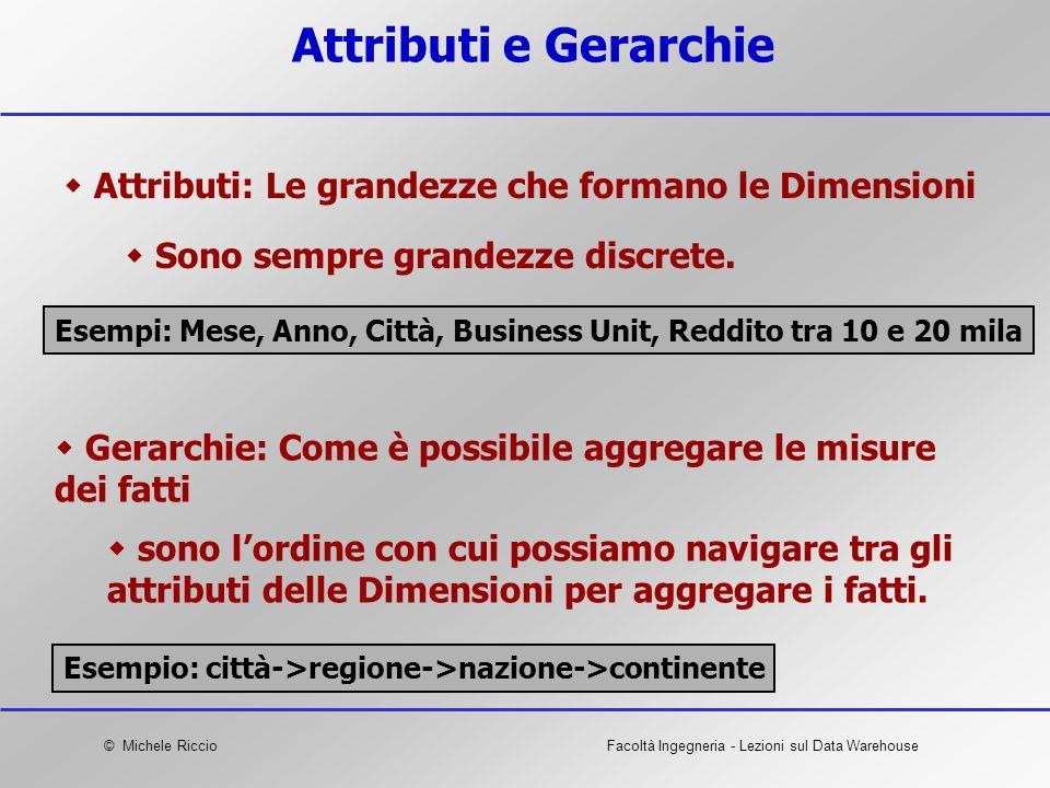 Attributi e Gerarchie Attributi: Le grandezze che formano le Dimensioni. Sono sempre grandezze discrete.
