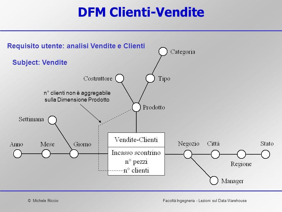 Requisito utente: analisi Vendite e Clienti