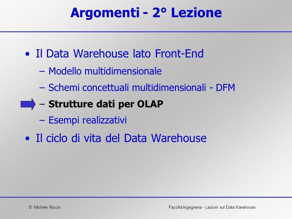 Argomenti - 2° Lezione Il Data Warehouse lato Front-End