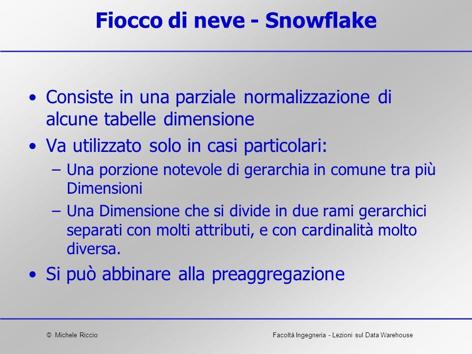 Fiocco di neve - Snowflake