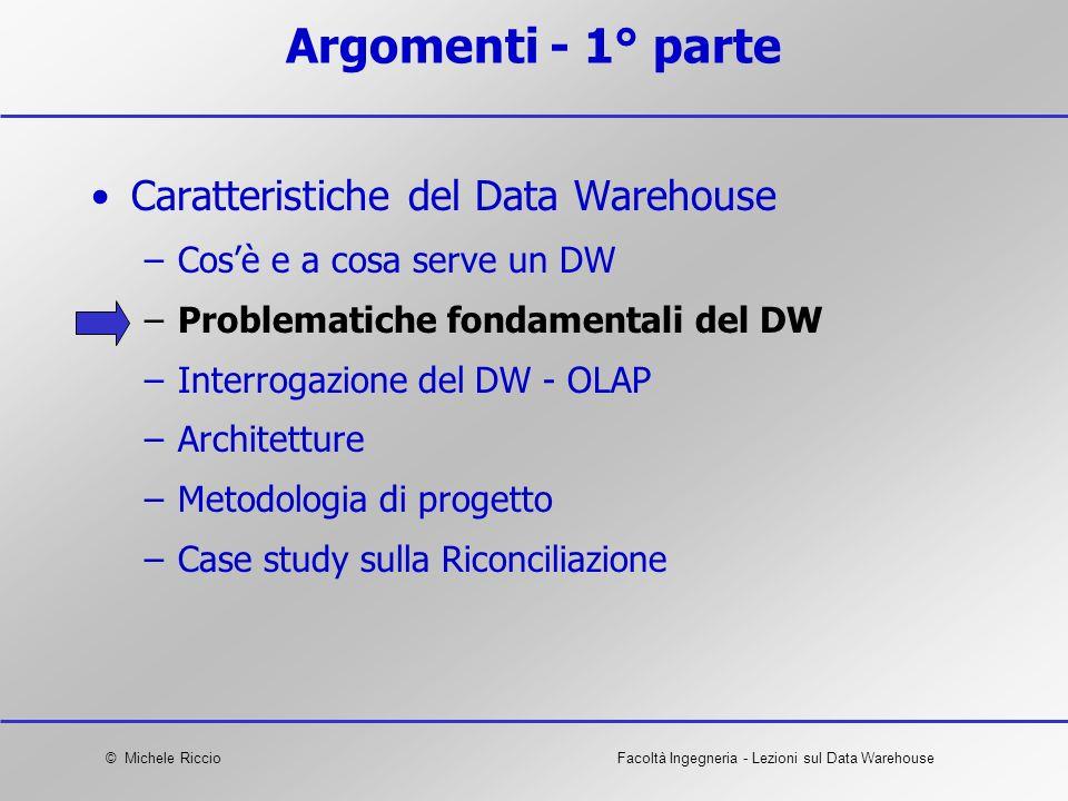 Argomenti - 1° parte Caratteristiche del Data Warehouse