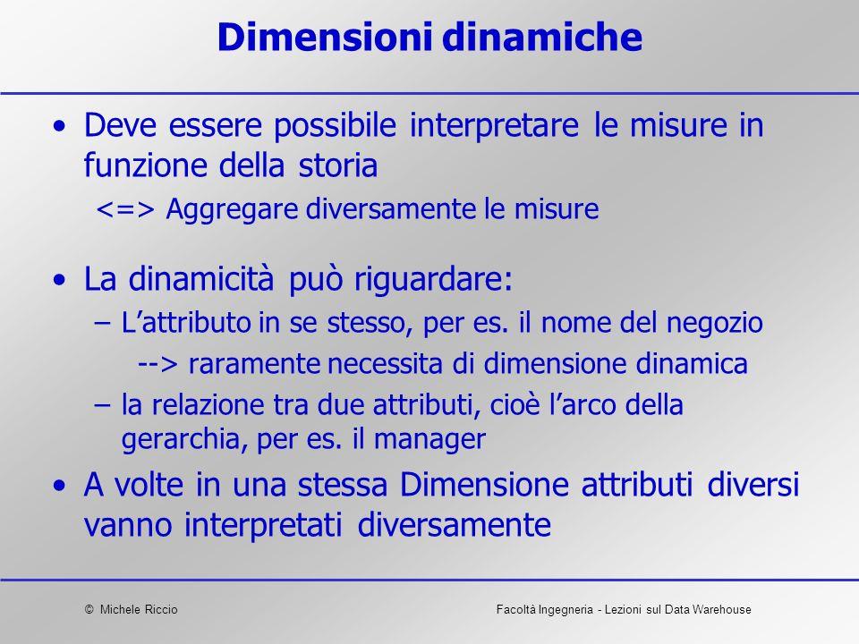 Dimensioni dinamiche Deve essere possibile interpretare le misure in funzione della storia. <=> Aggregare diversamente le misure.
