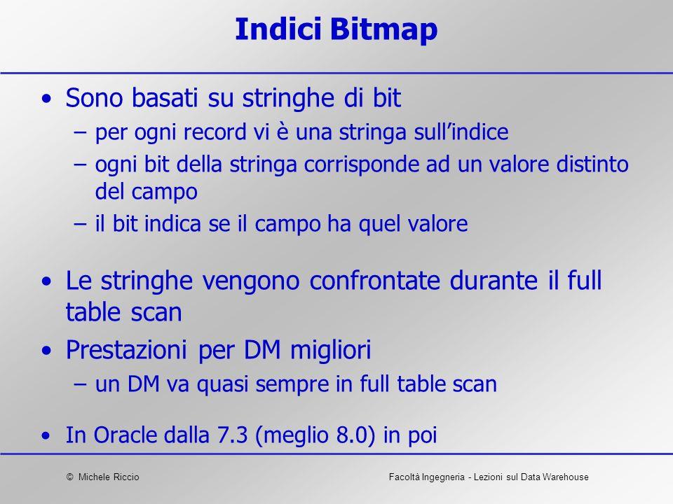 Indici Bitmap Sono basati su stringhe di bit