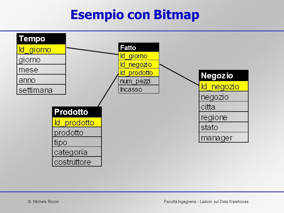 Esempio con Bitmap