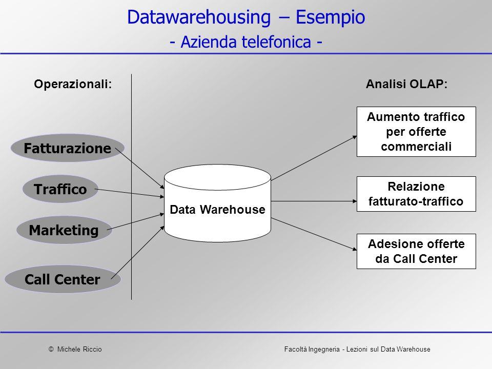Datawarehousing – Esempio
