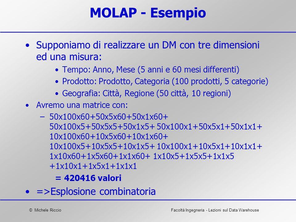 MOLAP - Esempio Supponiamo di realizzare un DM con tre dimensioni ed una misura: Tempo: Anno, Mese (5 anni e 60 mesi differenti)