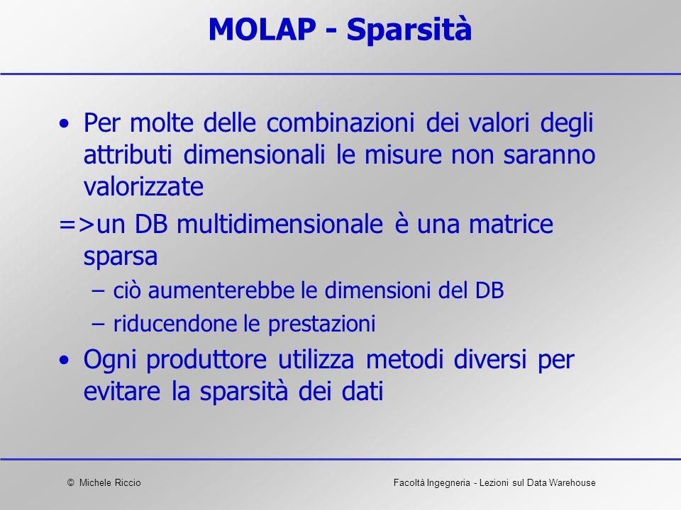 MOLAP - Sparsità Per molte delle combinazioni dei valori degli attributi dimensionali le misure non saranno valorizzate.