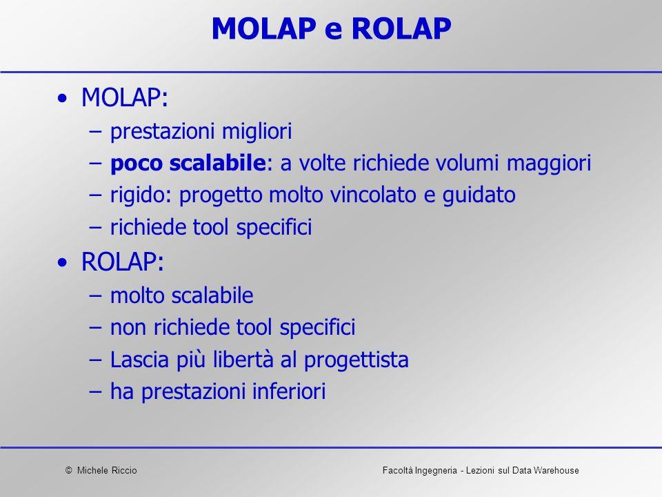 MOLAP e ROLAP MOLAP: ROLAP: prestazioni migliori