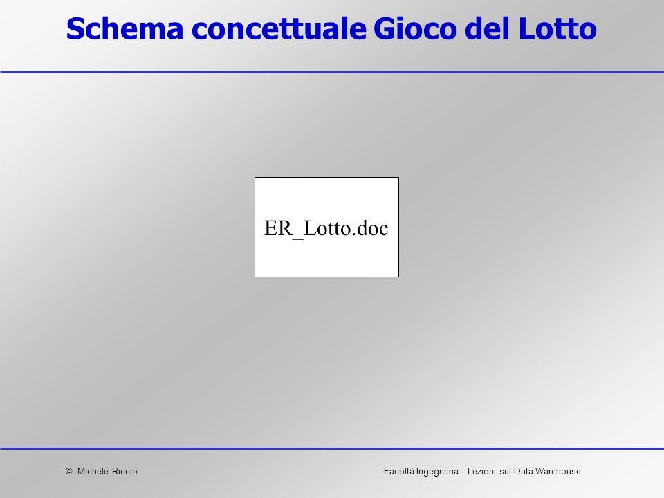 Schema concettuale Gioco del Lotto