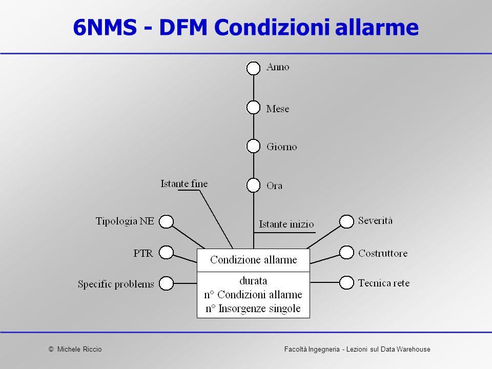 6NMS - DFM Condizioni allarme