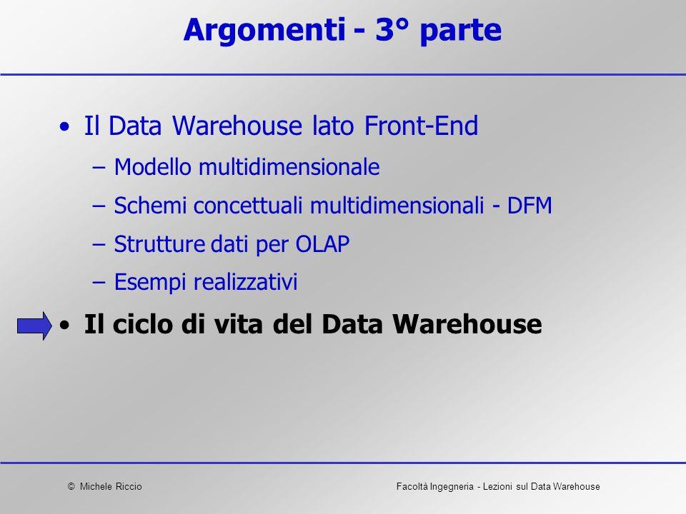 Argomenti - 3° parte Il Data Warehouse lato Front-End