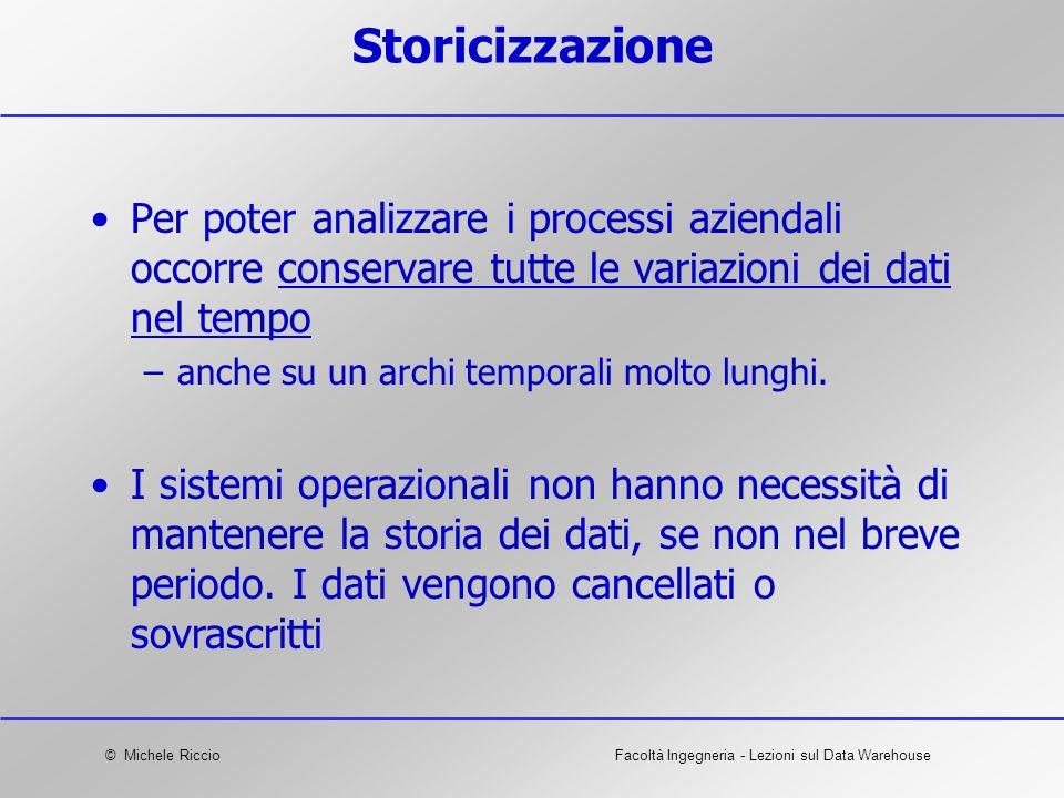 Storicizzazione Per poter analizzare i processi aziendali occorre conservare tutte le variazioni dei dati nel tempo.