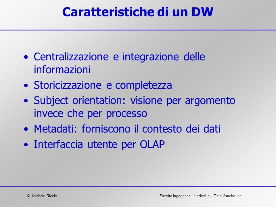 Caratteristiche di un DW