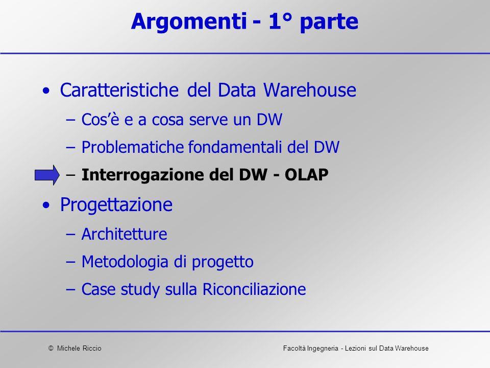 Argomenti - 1° parte Caratteristiche del Data Warehouse Progettazione
