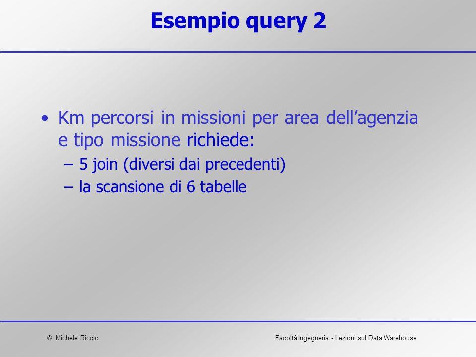 Esempio query 2 Km percorsi in missioni per area dell'agenzia e tipo missione richiede: 5 join (diversi dai precedenti)