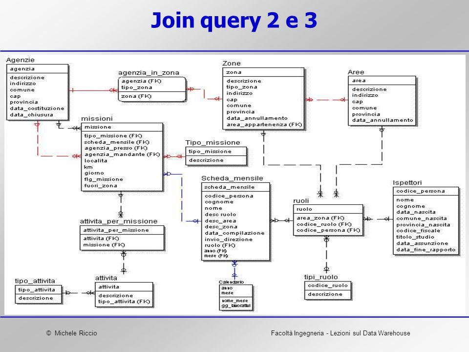 Join query 2 e 3