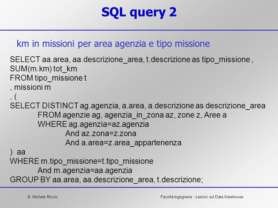 SQL query 2 km in missioni per area agenzia e tipo missione