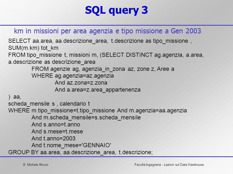 SQL query 3 km in missioni per area agenzia e tipo missione a Gen 2003