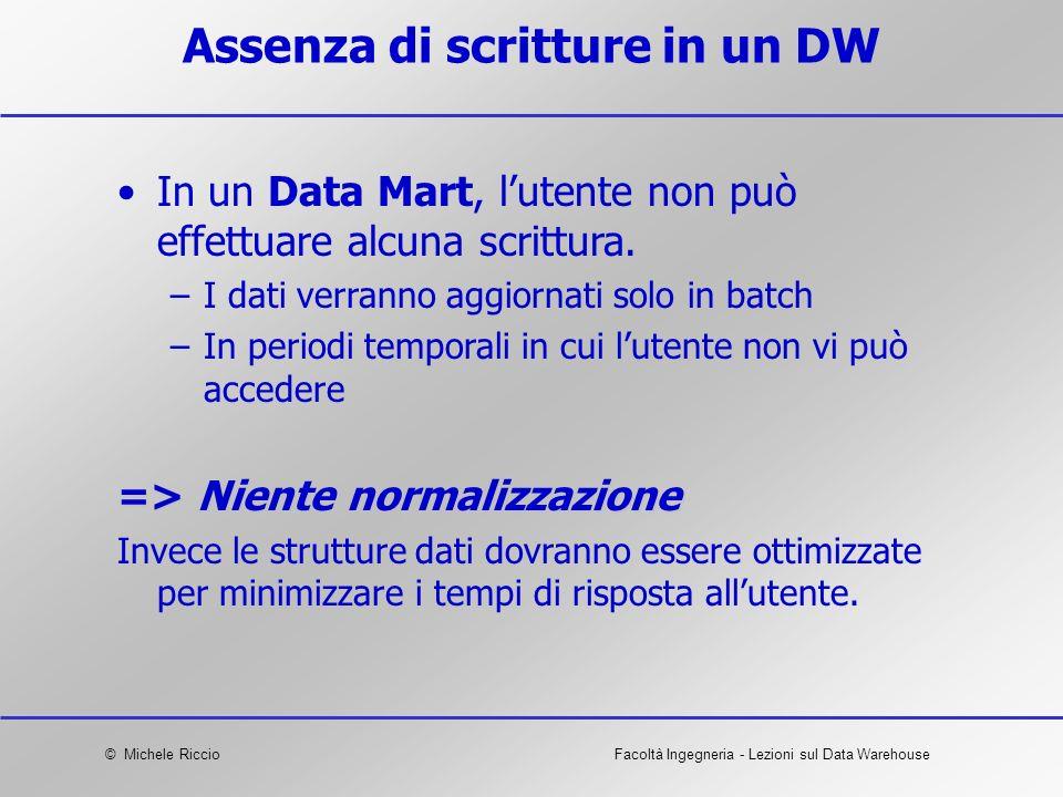 Assenza di scritture in un DW