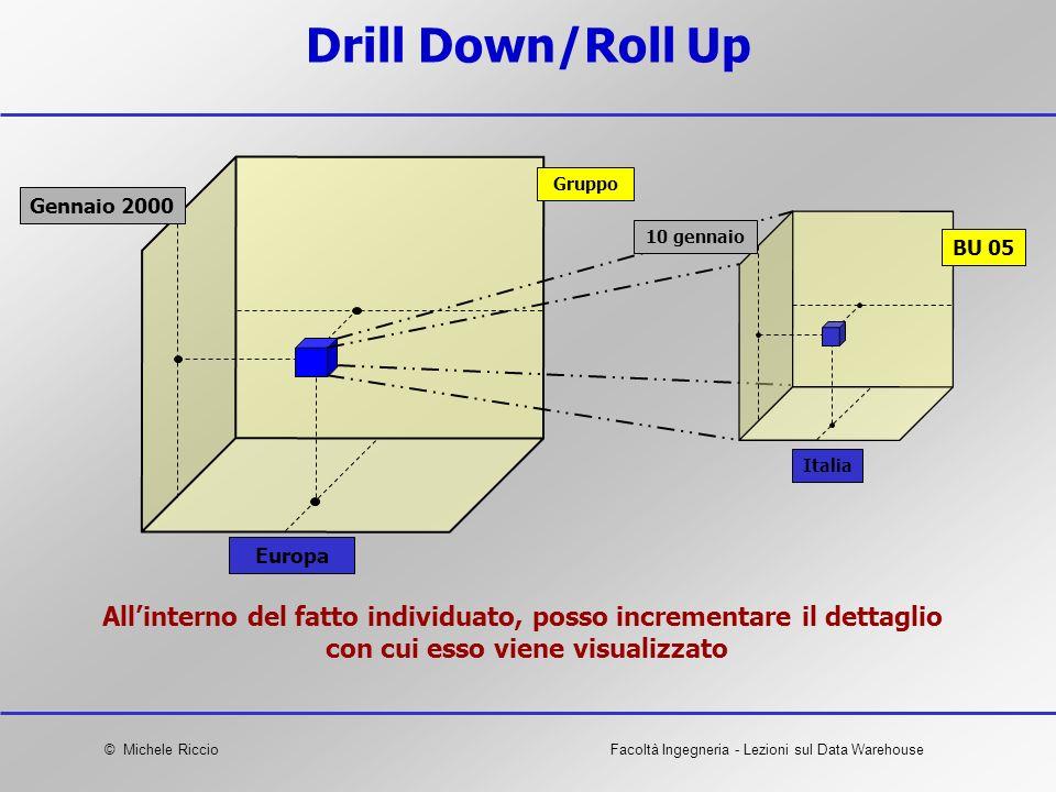 Drill Down/Roll Up Gruppo. Gennaio 2000. 10 gennaio. BU 05. Italia. Europa.