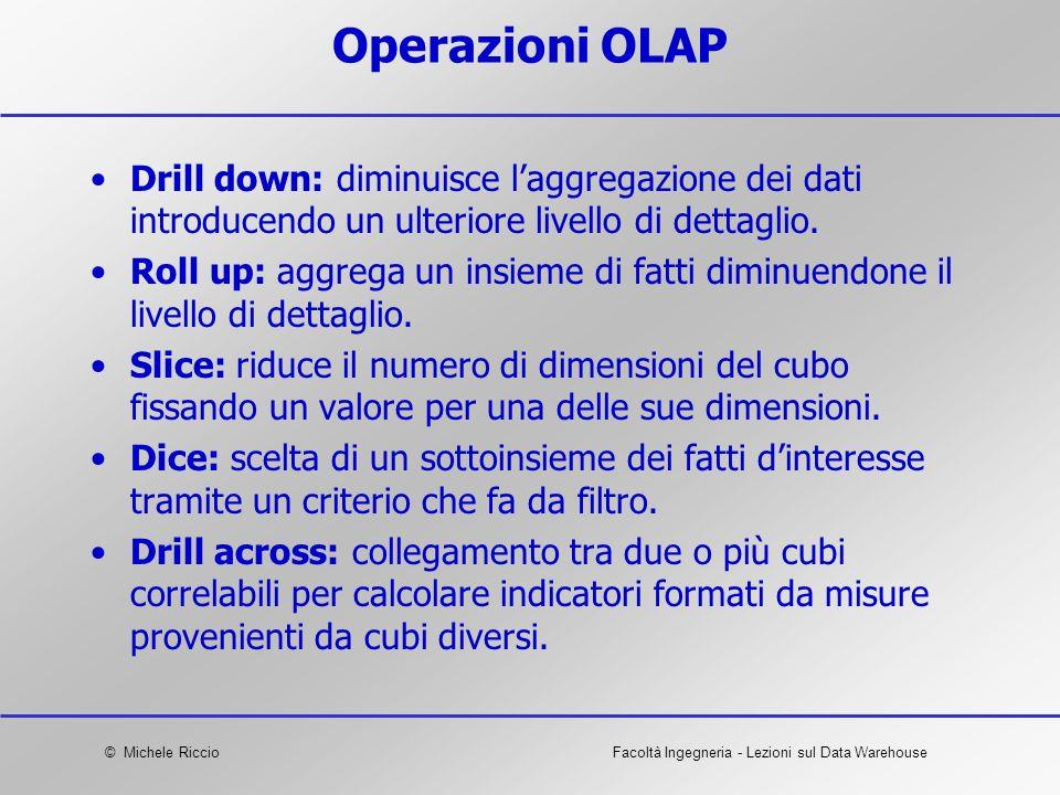 Operazioni OLAP Drill down: diminuisce l'aggregazione dei dati introducendo un ulteriore livello di dettaglio.