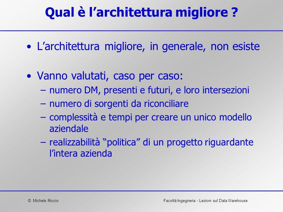 Qual è l'architettura migliore