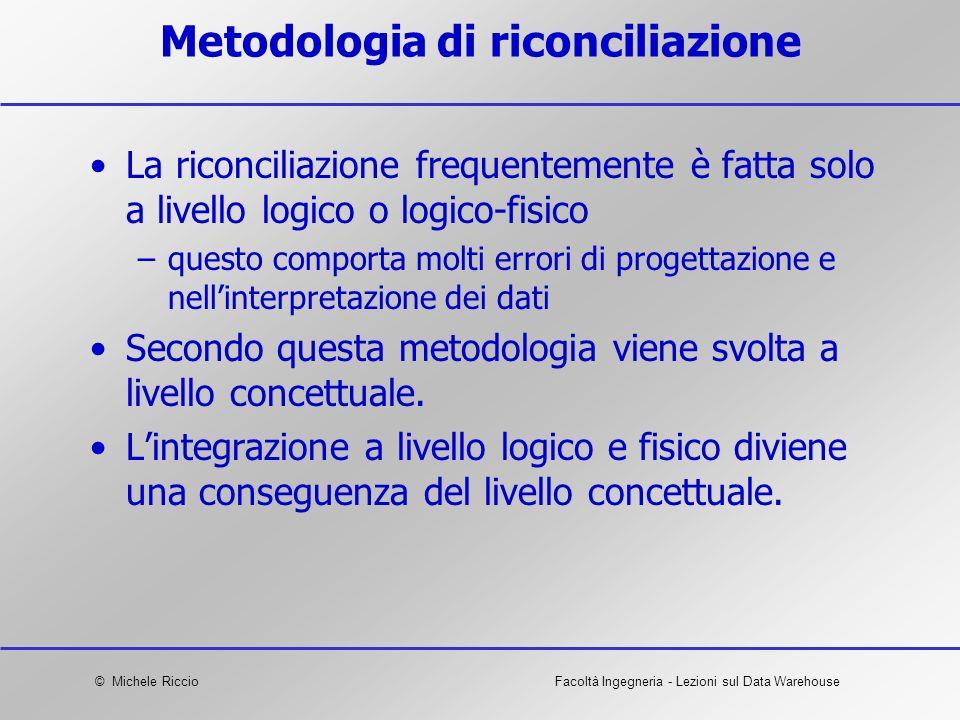 Metodologia di riconciliazione