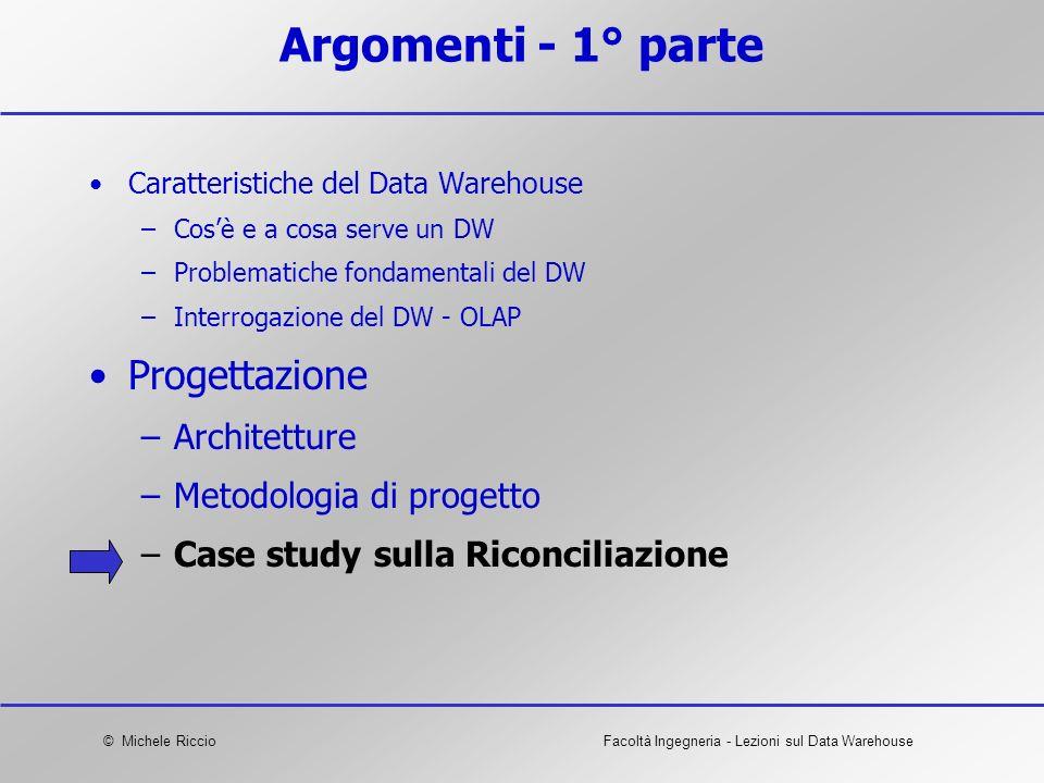Argomenti - 1° parte Progettazione Architetture
