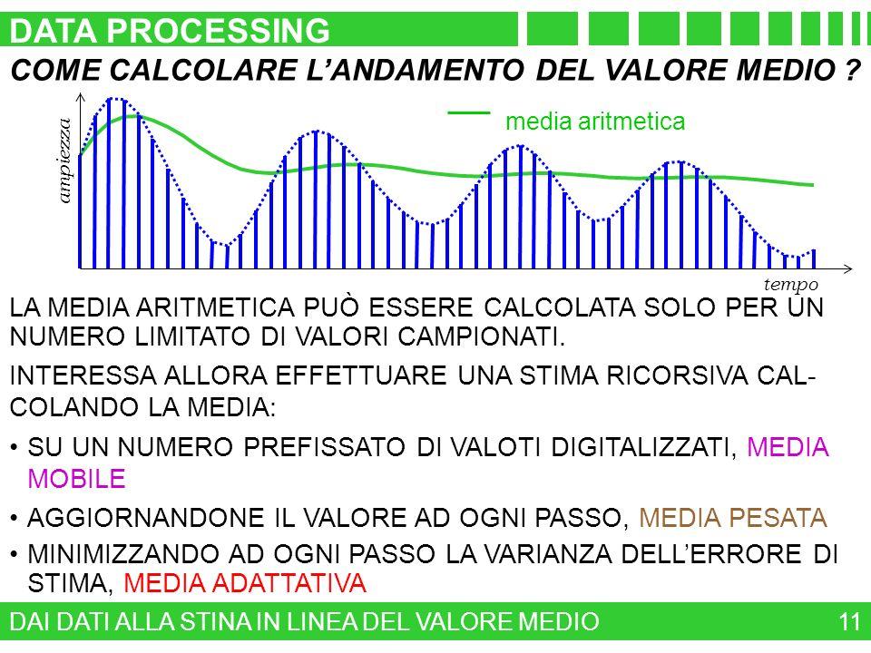 DATA PROCESSING COME CALCOLARE L'ANDAMENTO DEL VALORE MEDIO