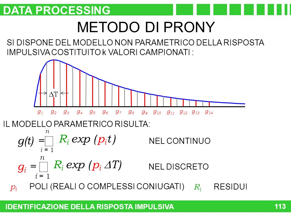å å METODO DI PRONY DATA PROCESSING Ri exp ( pi t ) g(t) =
