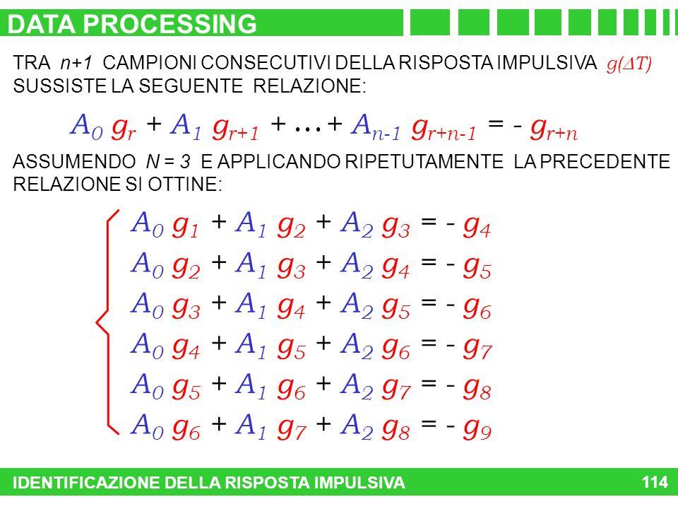 A0 gr + A1 gr+1 + • • • + An-1 gr+n-1 = - gr+n