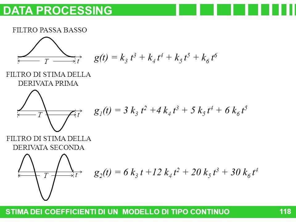 DATA PROCESSING g(t) = k3 t3 + k4 t4 + k5 t5 + k6 t6