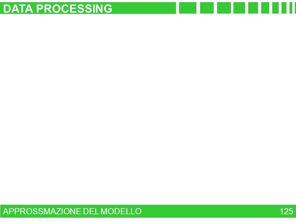 DATA PROCESSING APPROSSMAZIONE DEL MODELLO 125