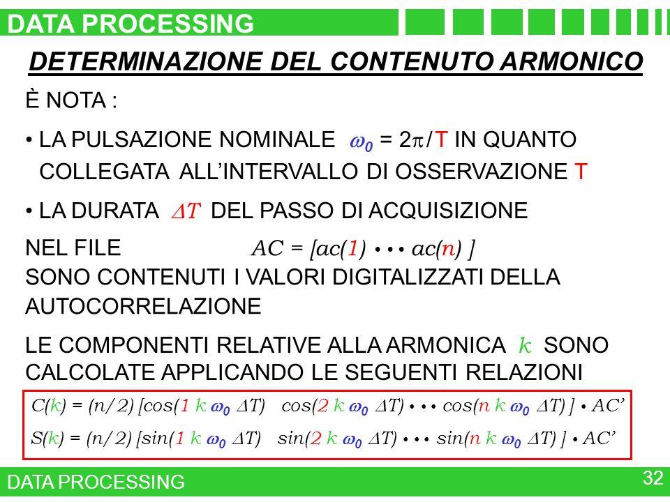 DETERMINAZIONE DEL CONTENUTO ARMONICO