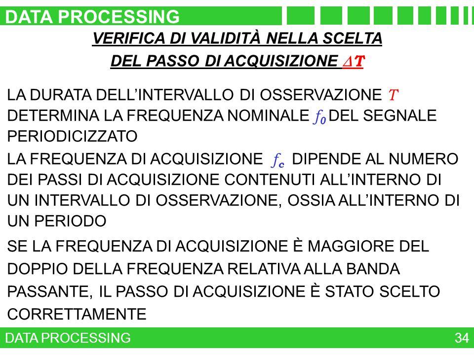 VERIFICA DI VALIDITÀ NELLA SCELTA DEL PASSO DI ACQUISIZIONE T