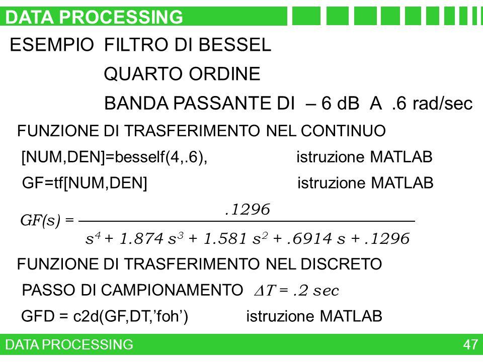 BANDA PASSANTE DI – 6 dB A .6 rad/sec