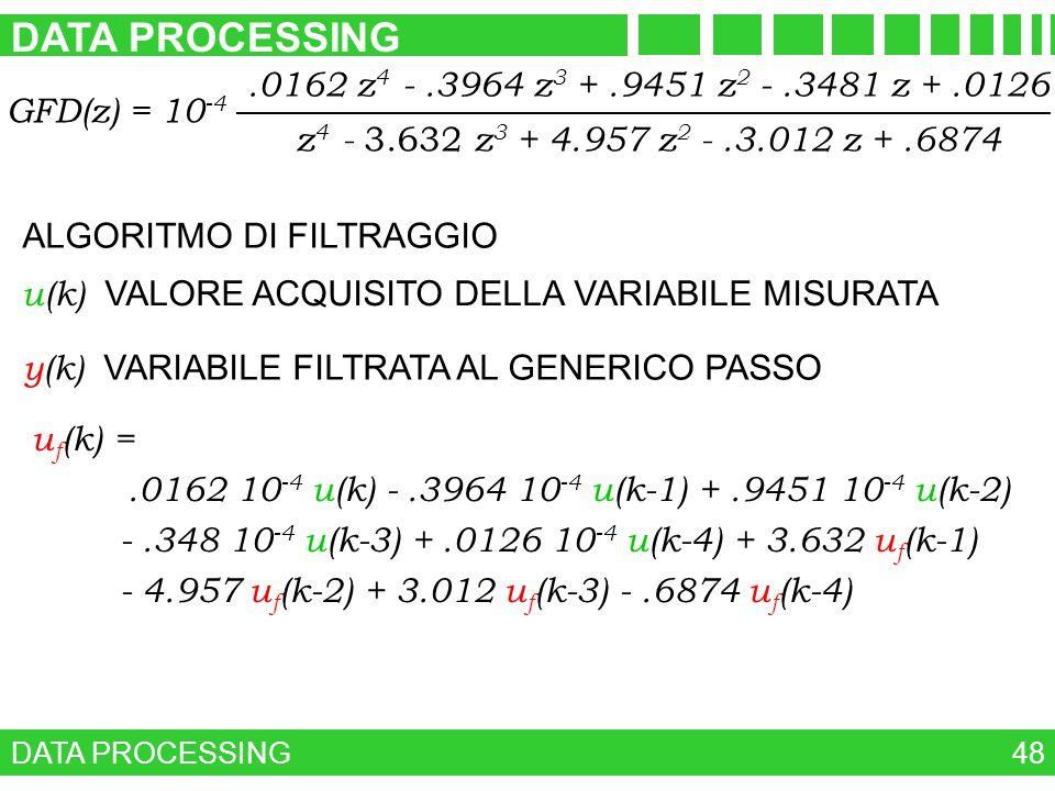 DATA PROCESSING .0162 z4 - .3964 z3 + .9451 z2 - .3481 z + .0126