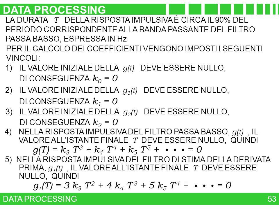 DATA PROCESSING DI CONSEGUENZA k0 = 0