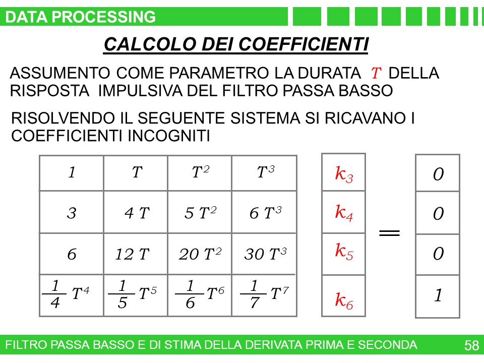 CALCOLO DEI COEFFICIENTI