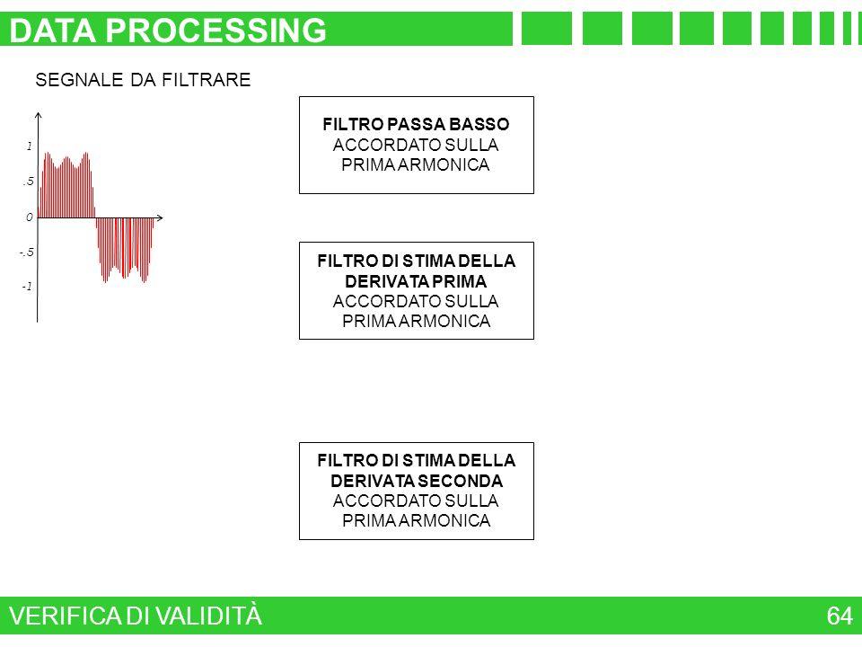DATA PROCESSING VERIFICA DI VALIDITÀ 64 SEGNALE DA FILTRARE