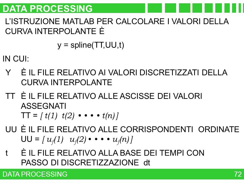 DATA PROCESSING L'ISTRUZIONE MATLAB PER CALCOLARE I VALORI DELLA CURVA INTERPOLANTE È. y = spline(TT,UU,t)