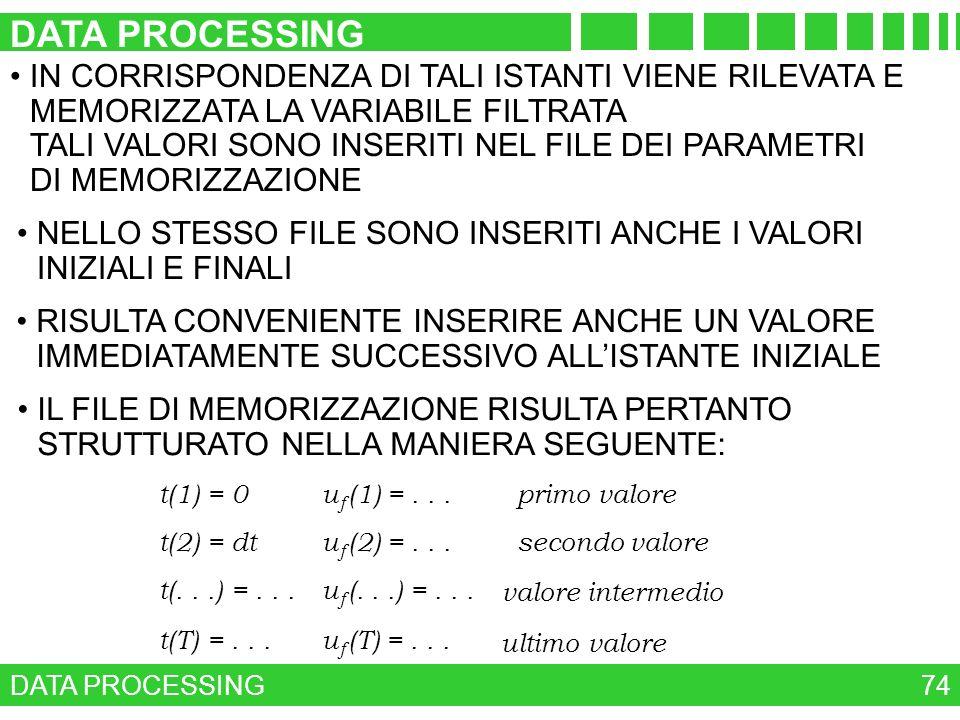 DATA PROCESSING IN CORRISPONDENZA DI TALI ISTANTI VIENE RILEVATA E MEMORIZZATA LA VARIABILE FILTRATA.