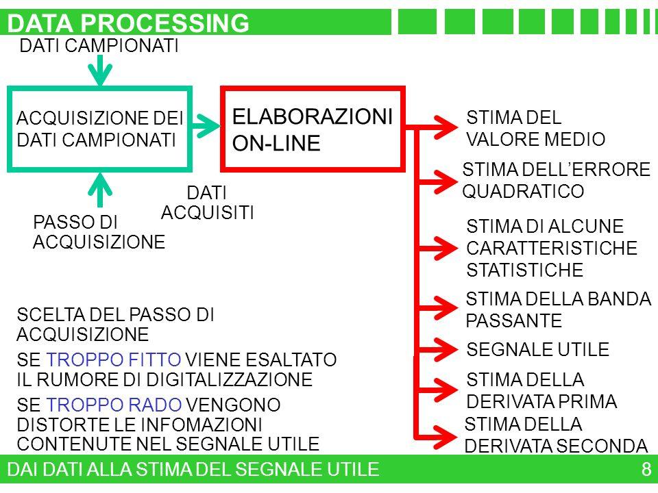 DATA PROCESSING ELABORAZIONI ON-LINE DATI CAMPIONATI ACQUISIZIONE DEI